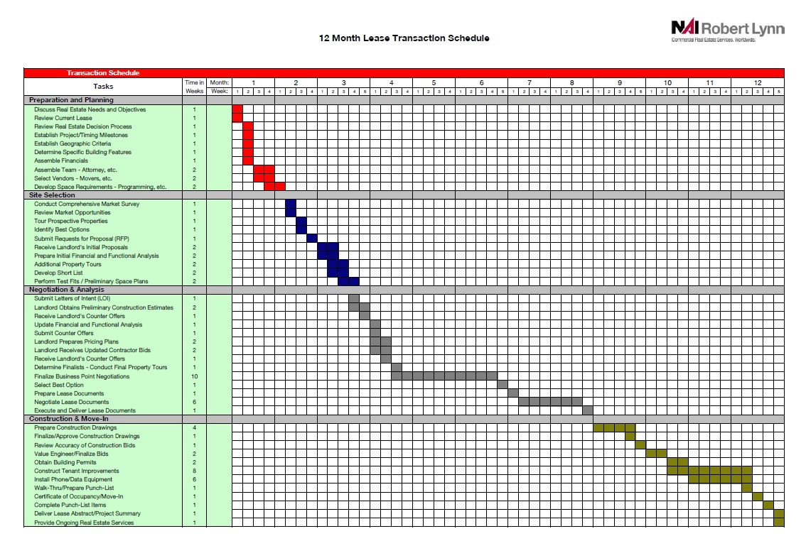 Gantt chart for a construction project gallery free any chart misconception of tenant rep broker value added tarrant office tenant representation project gantt chart nvjuhfo gallery nvjuhfo Images